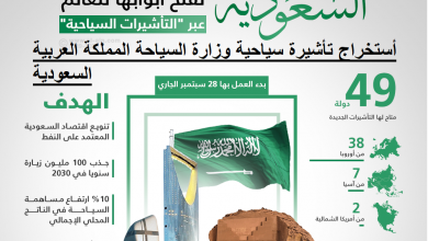 تأشيرة سياحية المملكة السعودية